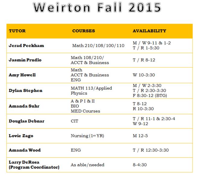 WRT Fall2015
