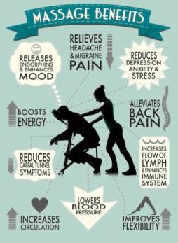 benefits-chair-massage